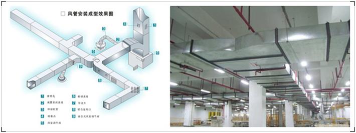 系统简介防排烟系统可分为防烟系统和排烟系统的总称。防烟系统采用机械加压送风方式或自然通风方式,防止烟气进入疏散通道的系统;排烟系统采用机械排烟方式或自然通风方式,将烟气排至建筑物外的系统。  机械防排烟系统 机械防排烟系统,都是由送排风管道、管井、防火阀、门开关设备、送、排风机等设备组成。防烟系统设置形式楼梯间正压。机械排烟系统的排烟量与防烟分区有着直接的关系。 自然防排烟系统 防烟楼梯间前室或合用前室,利用敞开的阳台、凹廊或前室内不同朝向的可开启外窗自然排烟时,该楼梯间可不设排烟设施。利用建筑的阳台、